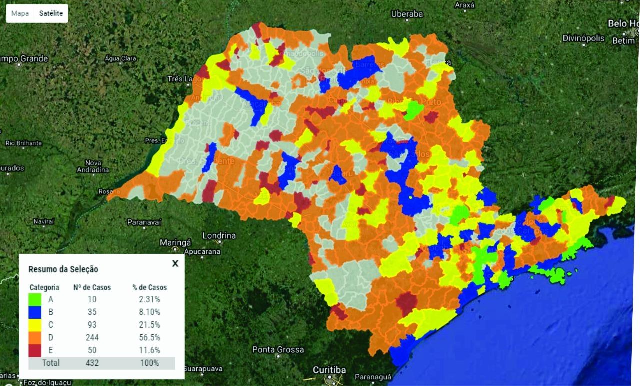 Itararé (SP) avança no Mapa do Turismo Brasileiro